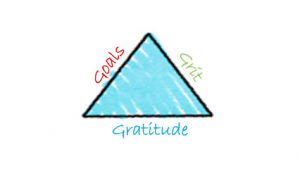 3 Gs – Goals, Grit, and Gratitude – A Simple Model to Predict Success in Life and at Work